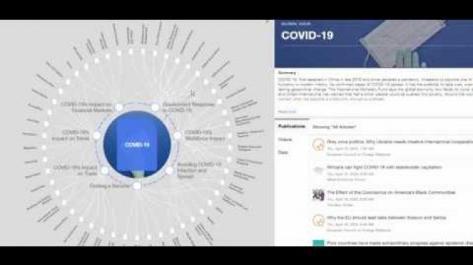 Questioning COVID - World Economic Forum's COVID Action Platform